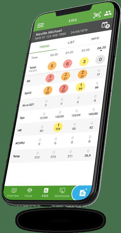 Medanets EWS-Frühwarnsystem